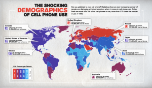 Grafica de uso de celulares a nivel global, Wilson´s electronics, Inc.